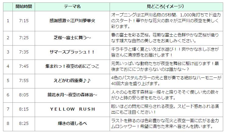 江戸川花火大会プログラム
